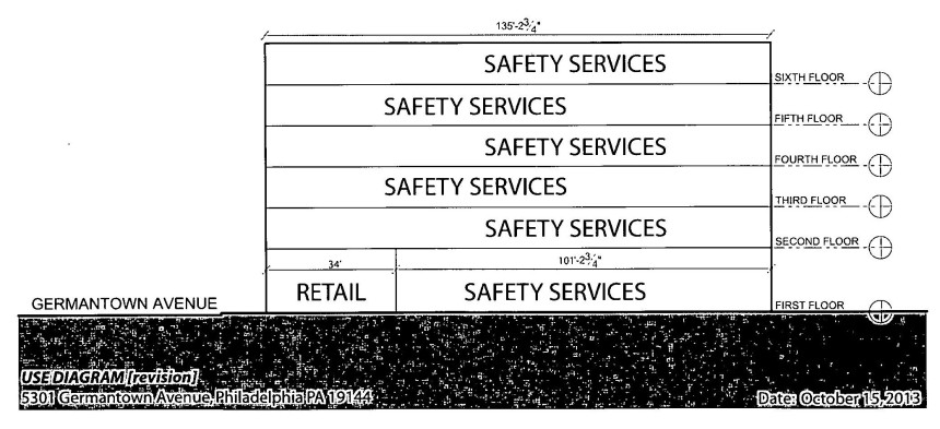 2013.10.15_safety_services_diagram